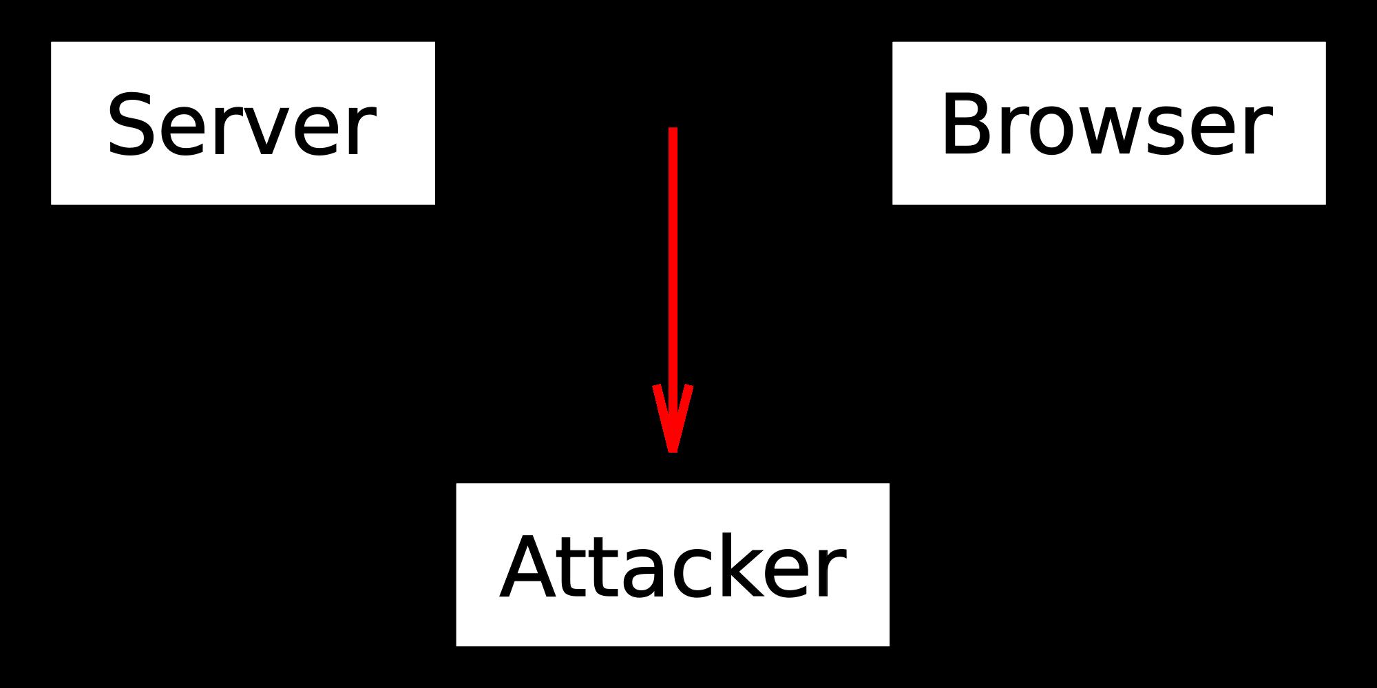 Computer Spyware Removal in Ottawa